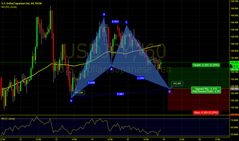 USDJPY: USD/JPY Bat pattern