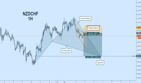 NZDCHF: Bearish Kiwi vs Bullish Franc:  Short to #cypher