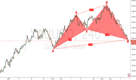 XAUUSD: Bullish Cypher