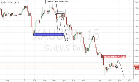 XAUUSD: Fresh Supply level on m15 chart on gold.