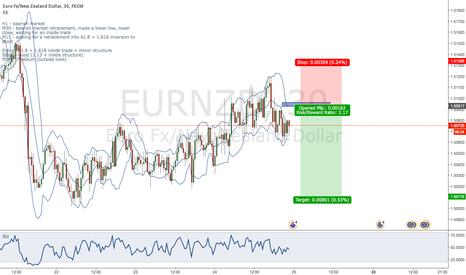EURNZD: EUR/NZD short bearish stair step 61.8 + 1.618 + minor structure