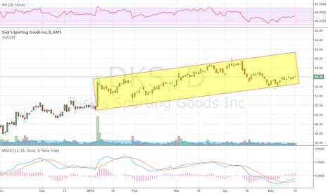 DKS: Near bottom of rising channel into earnings