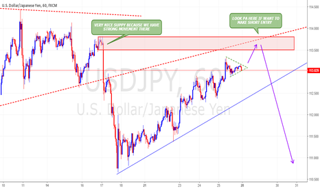USDJPY: USDJPY WITH PENNANT