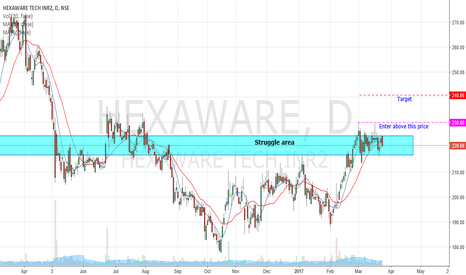 HEXAWARE: Hexaware Short term Holding
