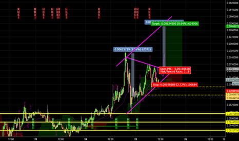 ZECBTC: Symetrical Triangel, Bullish continuation Trend, 8% move