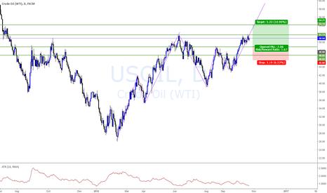 USOIL: BUY OIL
