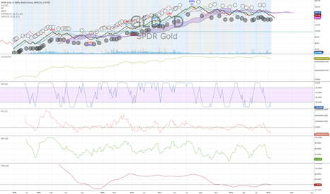 GLD: ROCKY MOUNTAINS SINKING BACK INTO THE SEA