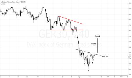 GER30: Inverted Head & Shoulders (GER30 DAX 4 Hours)