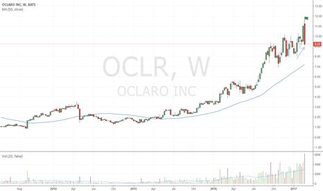 OCLR: Wide spread up-thrust on massive value