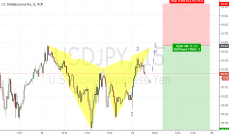 USDJPY: Good sell coming up in a few hours