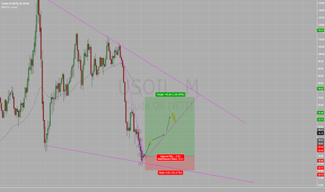 USOIL: Buy Oil - WTI