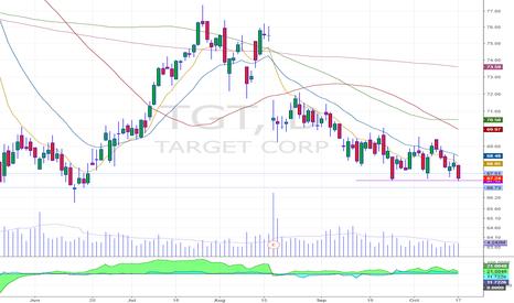 TGT: breakdown formation