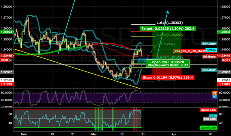 GBPUSD: WE GOING LONG, DECISION BASED ON WEEKLY CHART