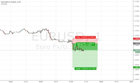 EURUSD: DAY-TRADING EURUSD SHORT
