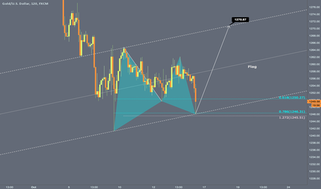 XAUUSD: Gartley bullish