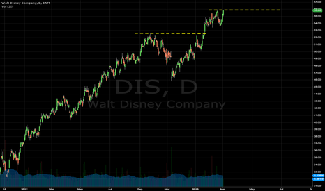 "DIS: Disney Redux - Follow the yellow brick ""indicator"""