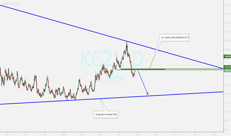 KC2!: coffee...sell