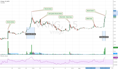 VRNG: VRNG Historical Fiction - Did the shorts just get played?