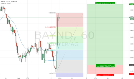 BAYN: DE Stock Bayer, H1 Long