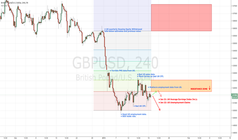 GBPUSD: The fundamental panorama of the GBPUSD pair