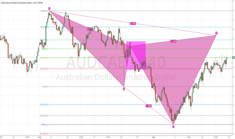 AUDCAD: Potential Bear Cypher for AUDCAD