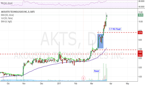 AKTS: This one is going to rip.