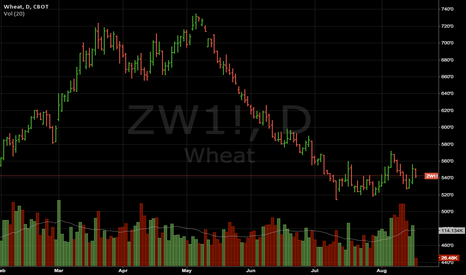 ZW1!: Wheattor