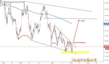 USDJPY: USDJPY AFTER BREAKOUT