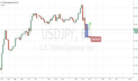 USDJPY: USD/YEN Fakey bear trap