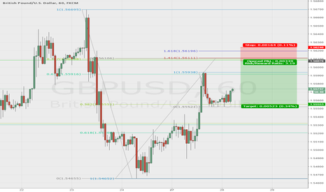 GBPUSD: GBPUSD possible short for today