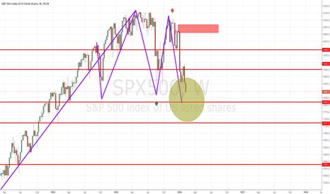 SPX500: at the cliffs end??? SPX500