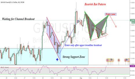 GBPUSD: GBPUSD : Bearish Bat Pattern chance to short