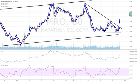 MRO: $MRO did you join me?