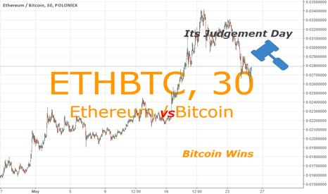 ETHBTC: Ether, End of an ERA, Bitcoin Always Good