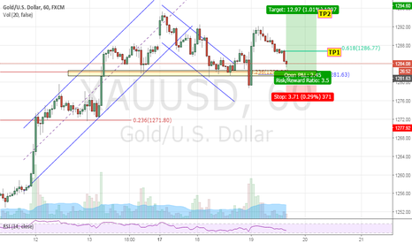 XAUUSD: GOLD short term buy