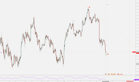 USDJPY: USDJPY Entered Hotspot Zone
