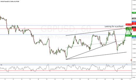 GBPUSD: GBP/USD, 1HR CHART SHORT IDEA