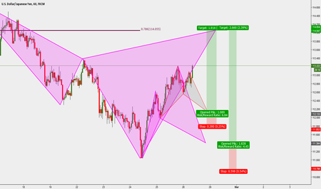 USDJPY: USDJPY: 1H Cypher and Bat