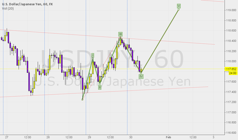 USDJPY: uj good place to long 117.80