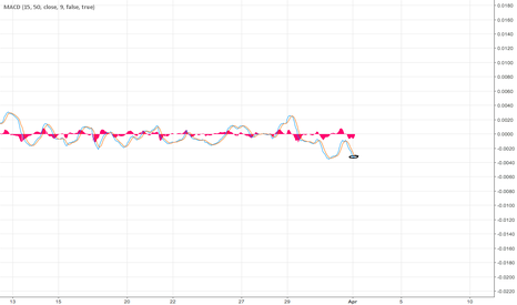 EURGBP: long now short later