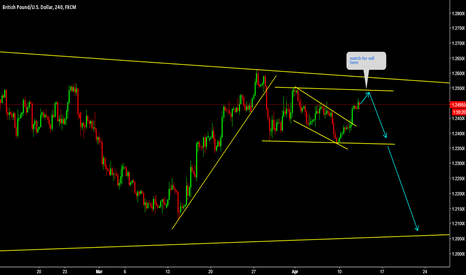 GBPUSD: GBPUSD Watch for sell near the trend line.