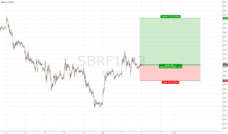SBRF1!: SBR Long
