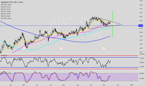 APC: Breakout Coming Soon