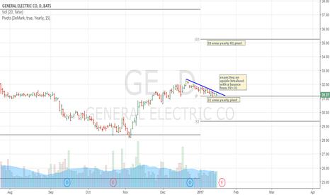GE: ge - general electric
