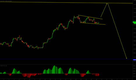 EURUSD: one more up