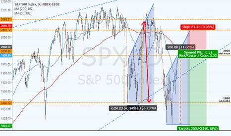 SPX: SPX overload