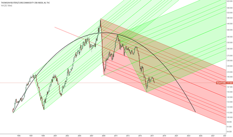 TRJEFFCRB: Commodity Bust
