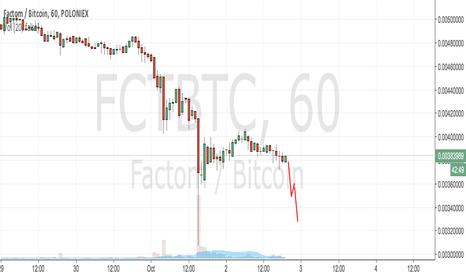 FCTBTC: fct short