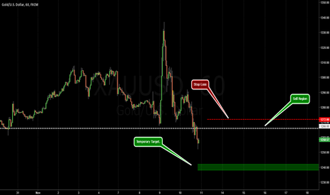 XAUUSD: GOLD / O_o / U crazy man?