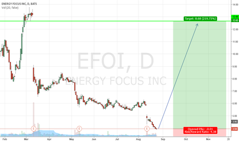 EFOI: FILL THAT GAP